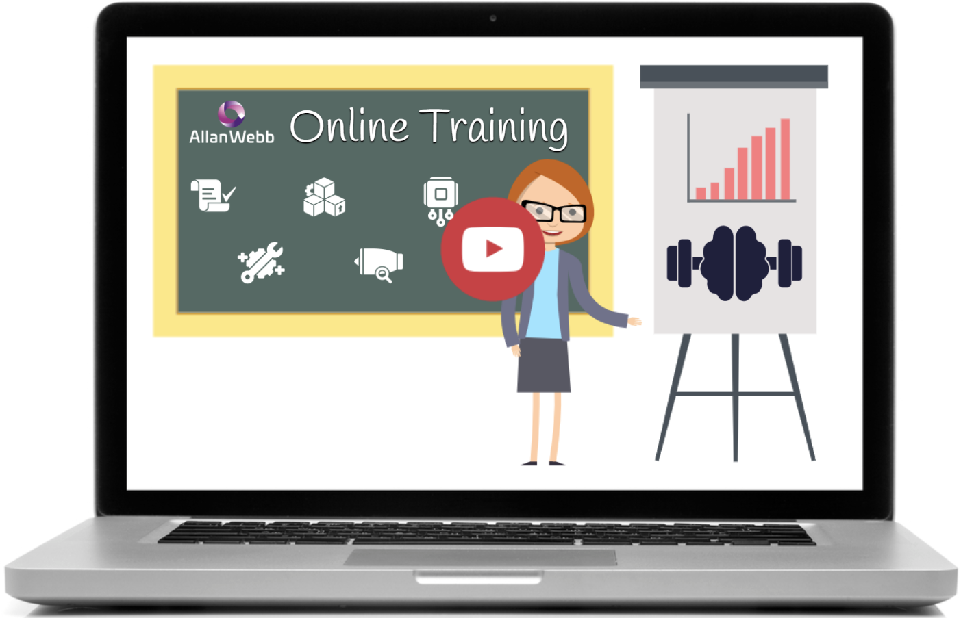 Online Training PC Learning